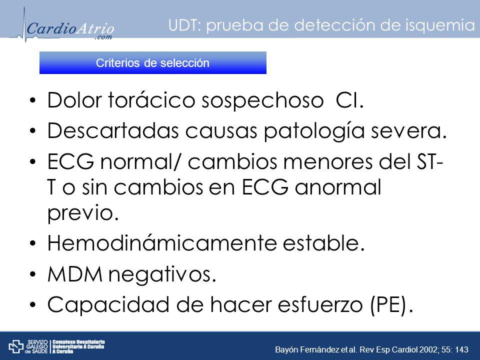 UDT: prueba de detección de isquemia