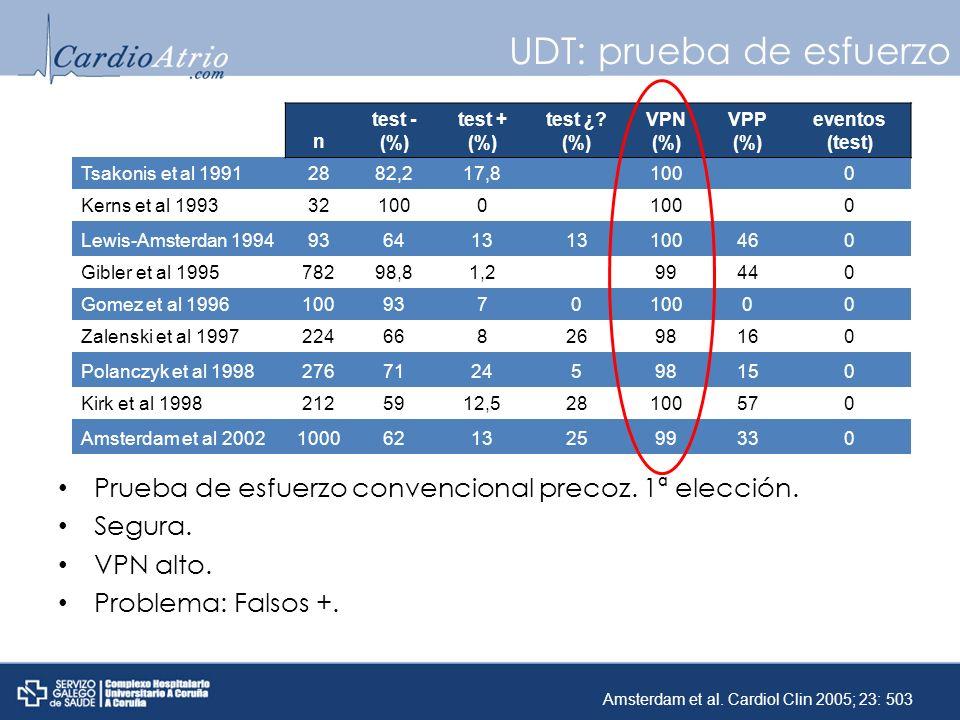 UDT: prueba de esfuerzo