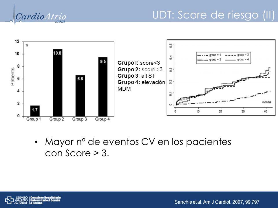 UDT: Score de riesgo (II)