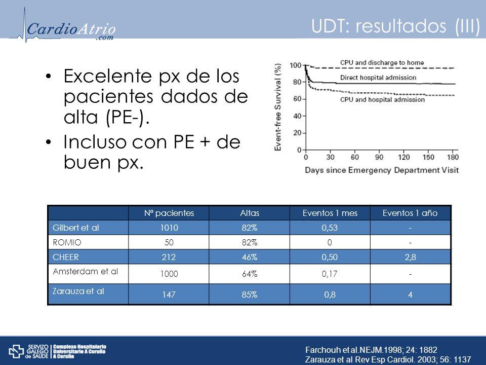 Excelente px de los pacientes dados de alta (PE-).