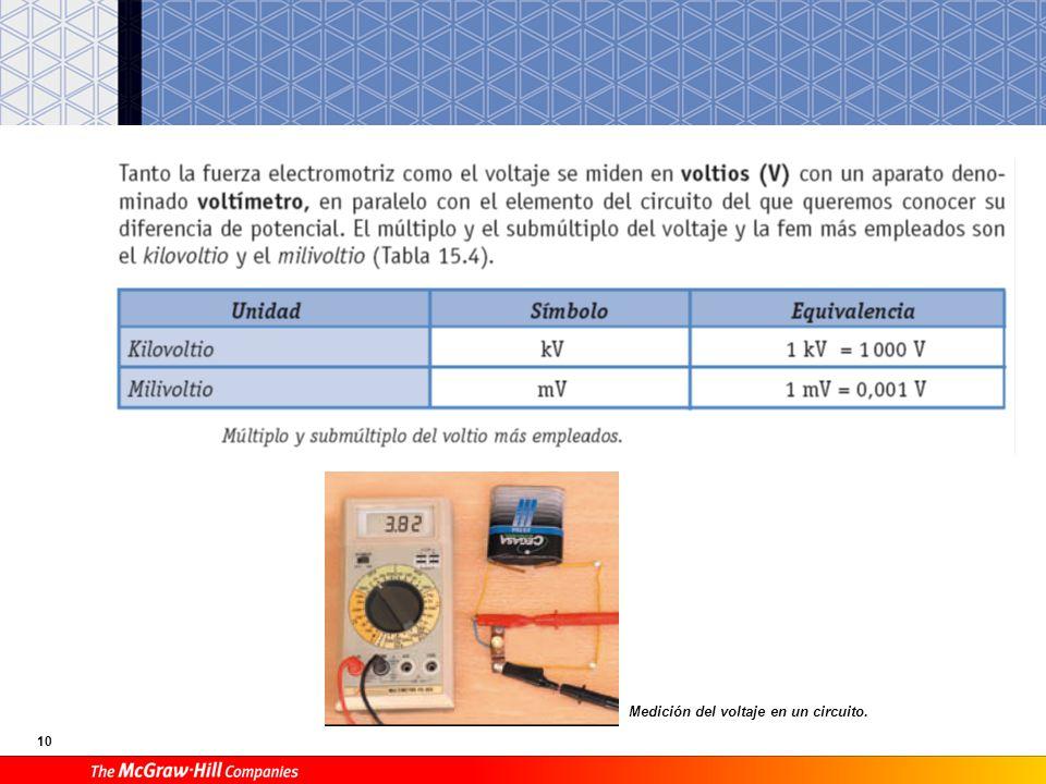 D Ley de Ohm E Energía y potencia eléctrica. Efecto Joule