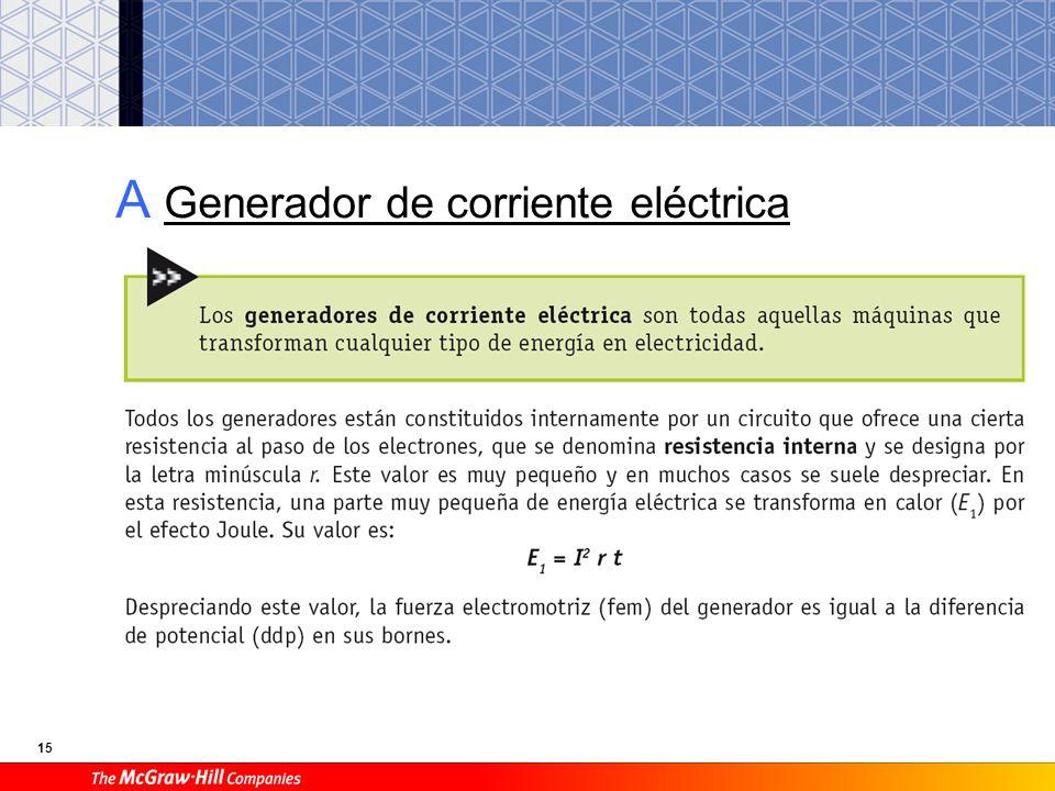 Tipos de generadores Generadores de corriente continua: Dinamos.