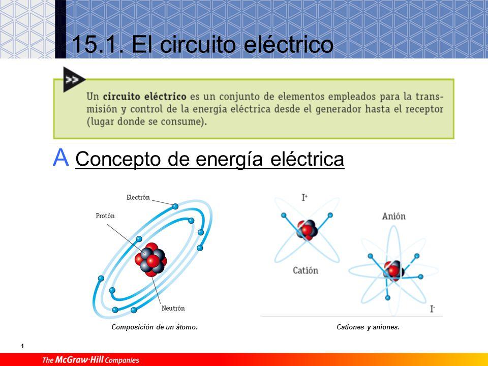 Diferentes métodos para producir electricidad: