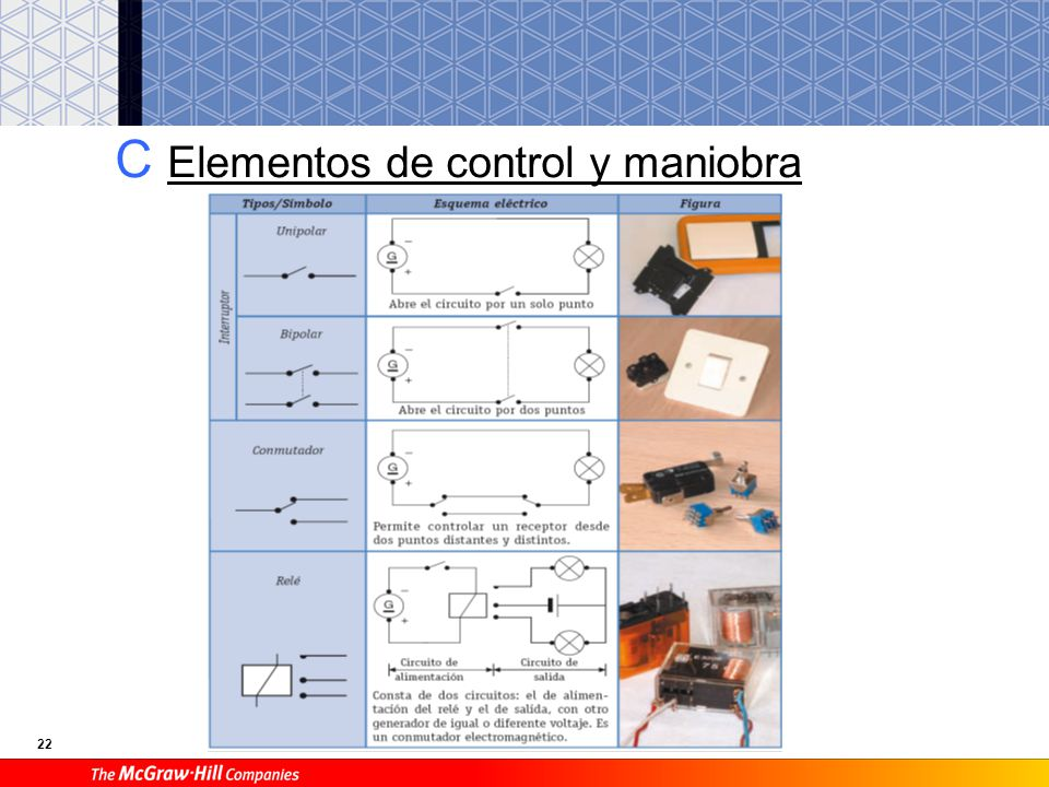 D Elementos de protección de circuitos