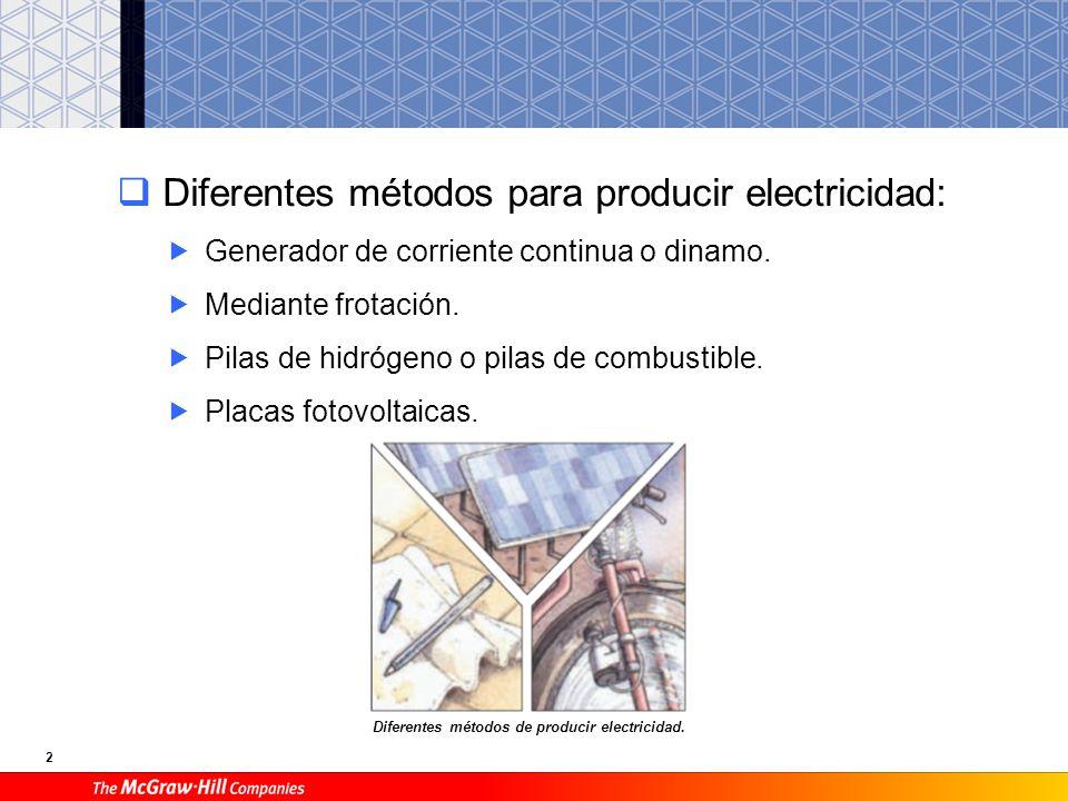 B Características de un circuito de corriente continua