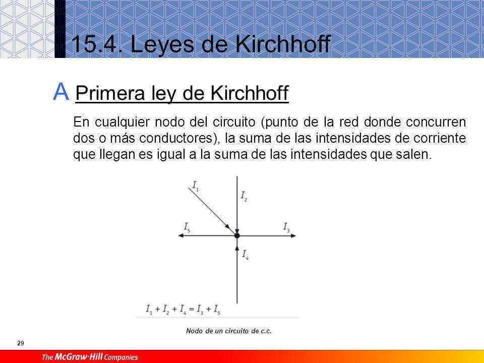 B Segunda ley de Kirchhoff