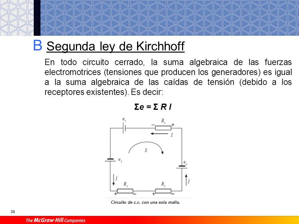 15.5. Distribución de energía eléctrica
