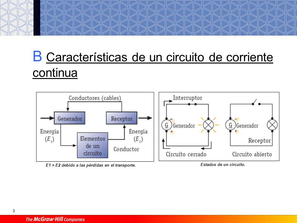 C Símil hidráulico Símil hidráulico de un circuito eléctrico de corriente continua.