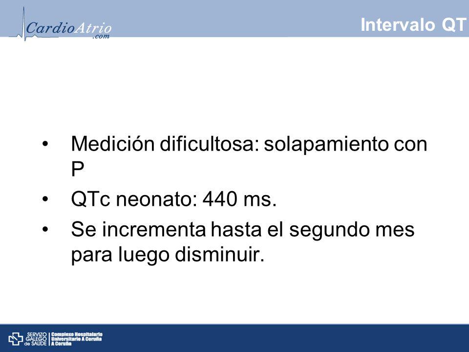 Medición dificultosa: solapamiento con P QTc neonato: 440 ms.