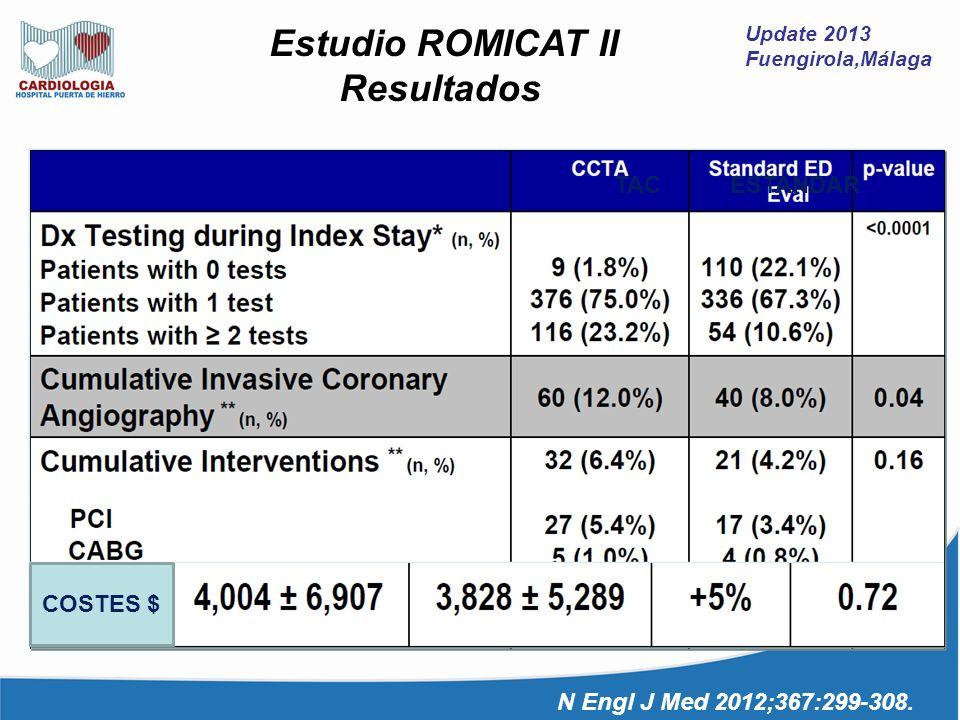 Resultados Estudio ROMICAT II TAC ESTANDAR COSTES $