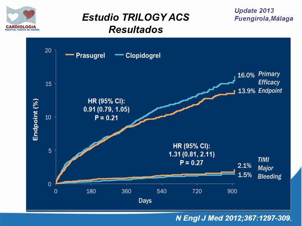 Resultados Estudio TRILOGY ACS N Engl J Med 2012;367:1297-309.