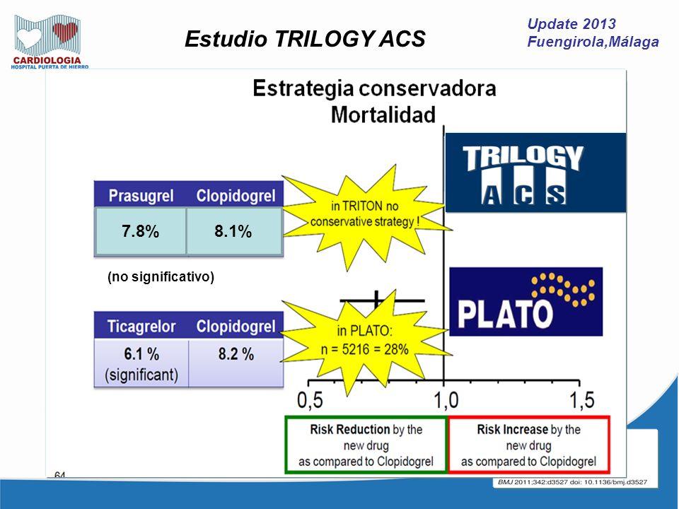 Estudio TRILOGY ACS 7.8% 8.1% Update 2013 Fuengirola,Málaga