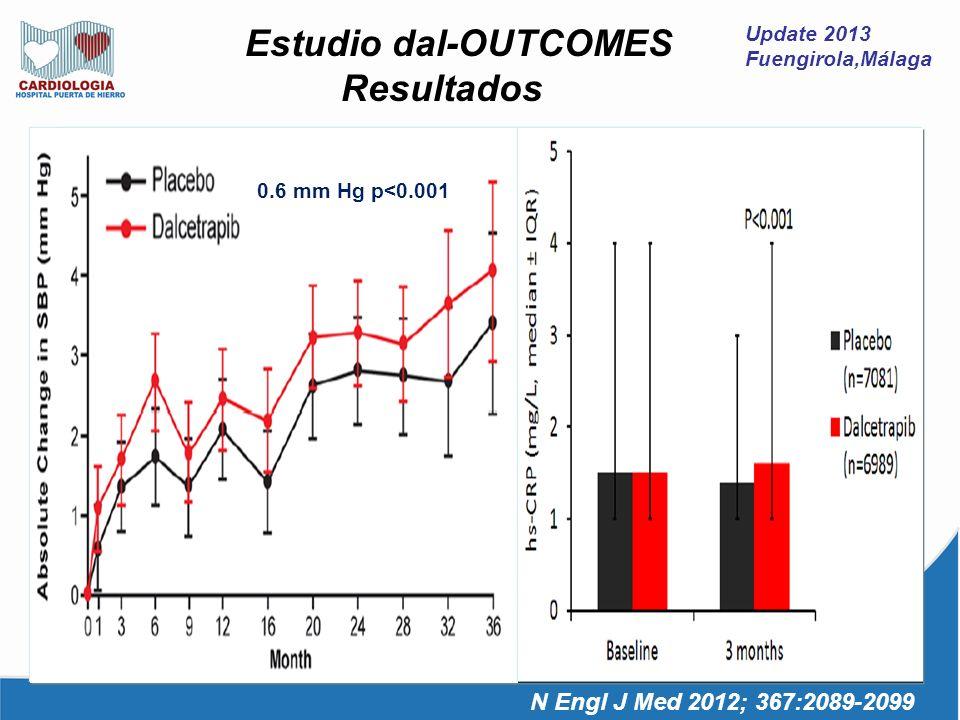 Resultados Estudio dal-OUTCOMES N Engl J Med 2012; 367:2089-2099