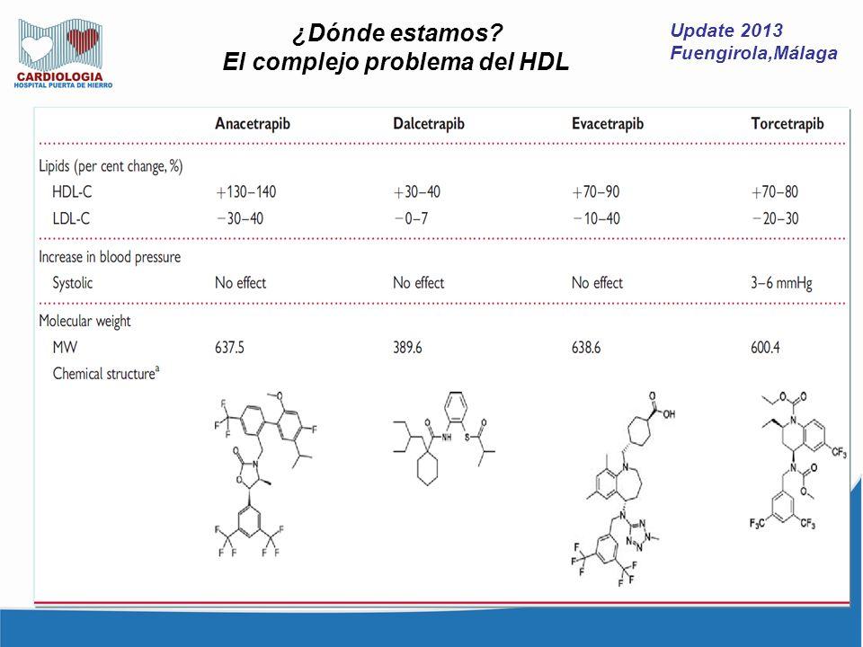 El complejo problema del HDL
