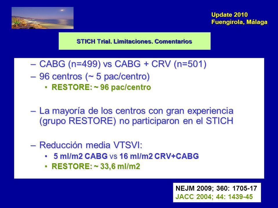 STICH Trial. Limitaciones. Comentarios