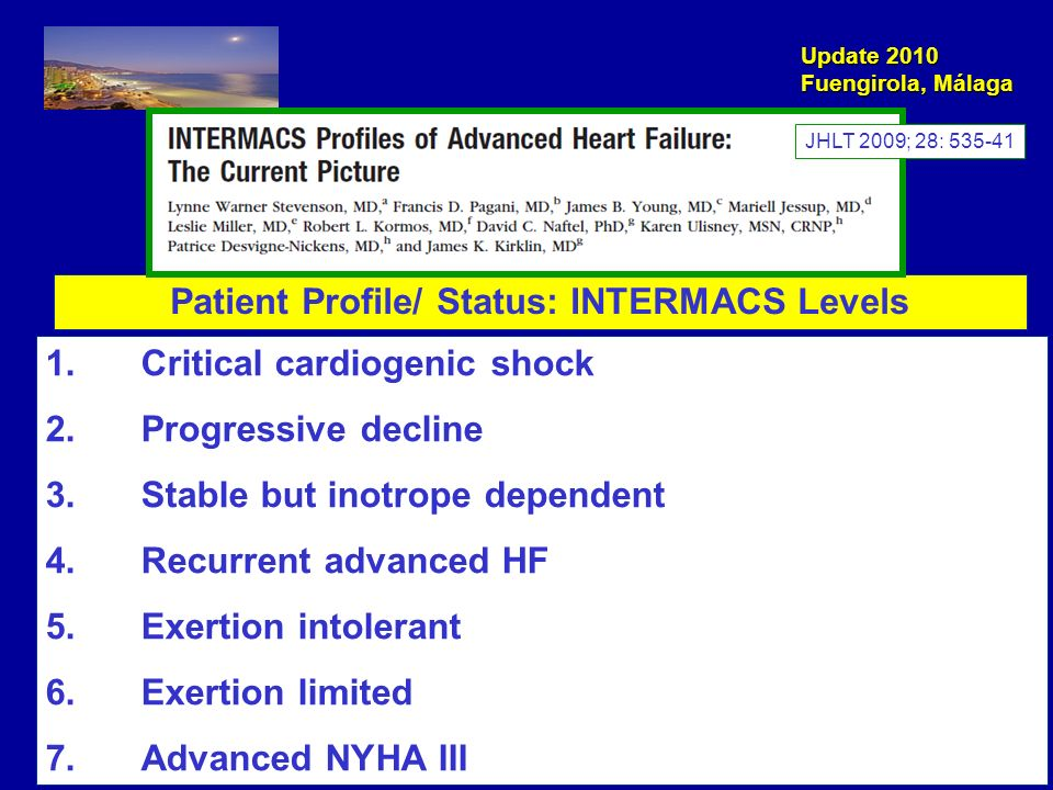 Patient Profile/ Status: INTERMACS Levels