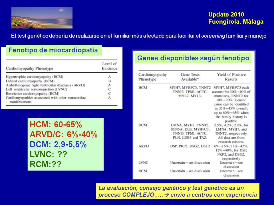HCM: 60-65% ARVD/C: 6%-40% DCM: 2,9-5,5% LVNC: RCM: