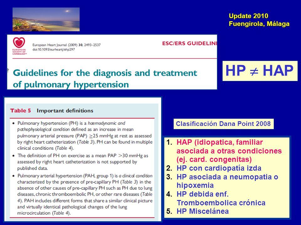 HP  HAP Clasificación Dana Point 2008. HAP (idiopatica, familiar asociada a otras condiciones (ej. card. congenitas)