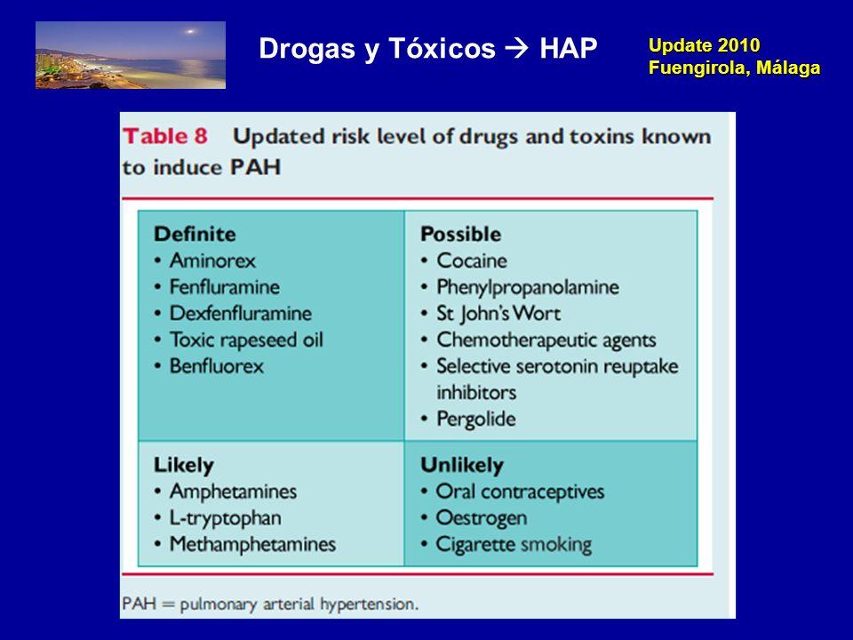 Drogas y Tóxicos  HAP