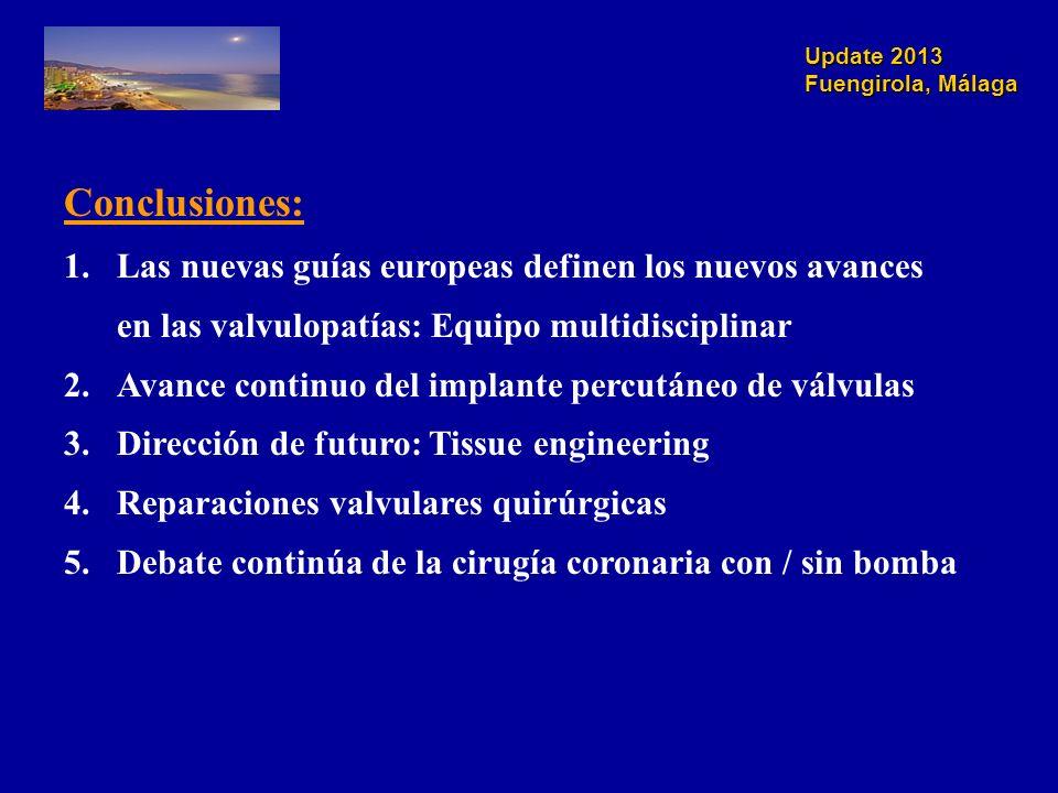 Conclusiones: Las nuevas guías europeas definen los nuevos avances en las valvulopatías: Equipo multidisciplinar.