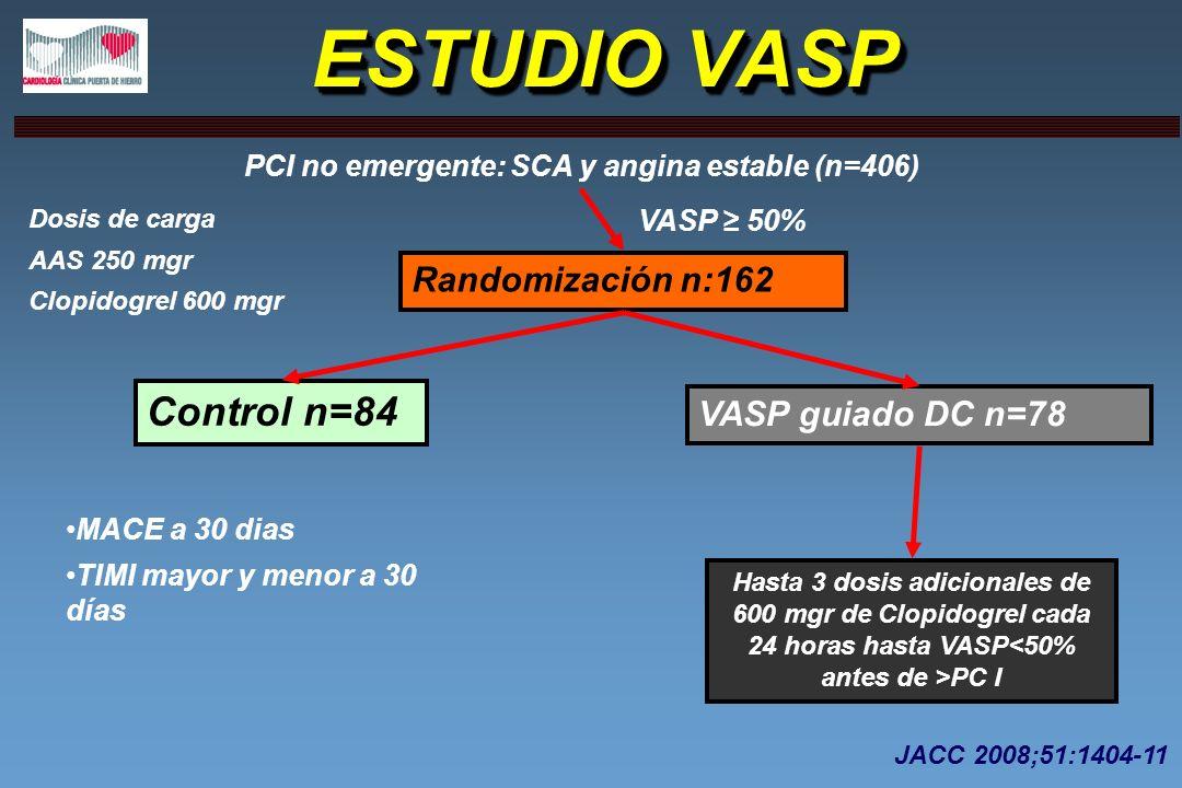 ESTUDIO VASP Control n=84 Randomización n:162 VASP guiado DC n=78