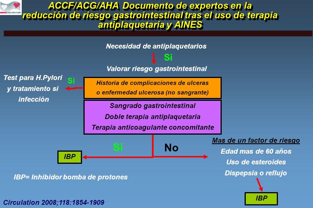 ACCF/ACG/AHA Documento de expertos en la reducción de riesgo gastrointestinal tras el uso de terapia antiplaquetaria y AINES