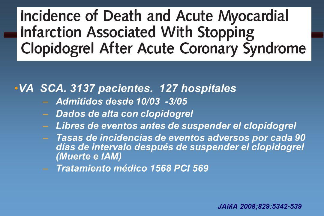 VA SCA. 3137 pacientes. 127 hospitales