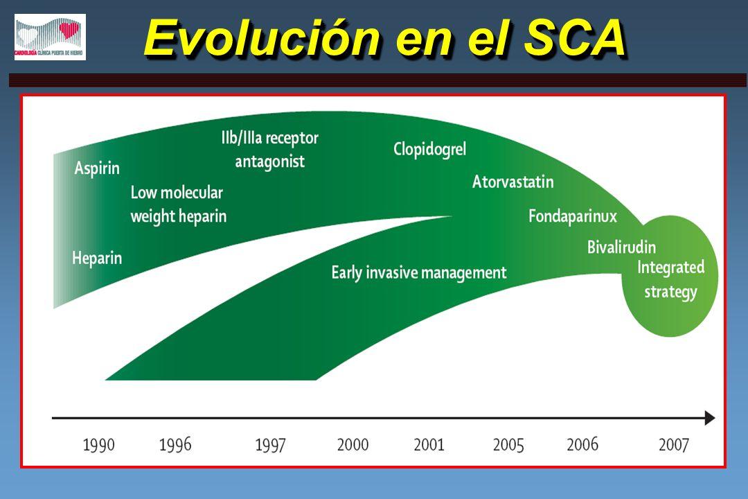 Evolución en el SCA