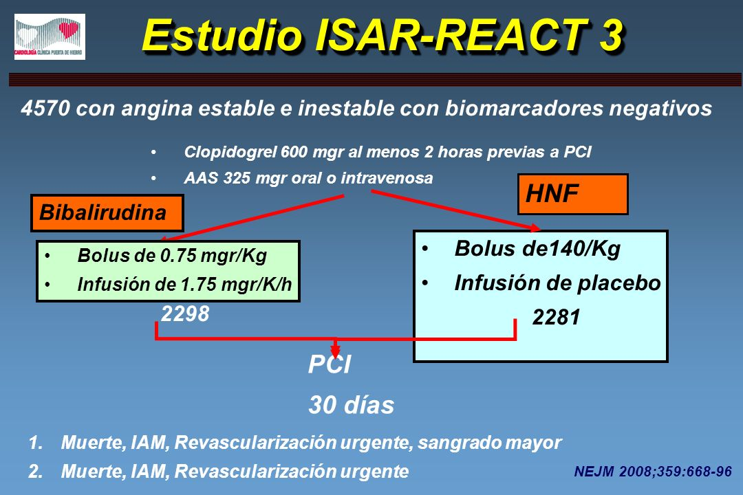 Estudio ISAR-REACT 3 HNF PCI 30 días