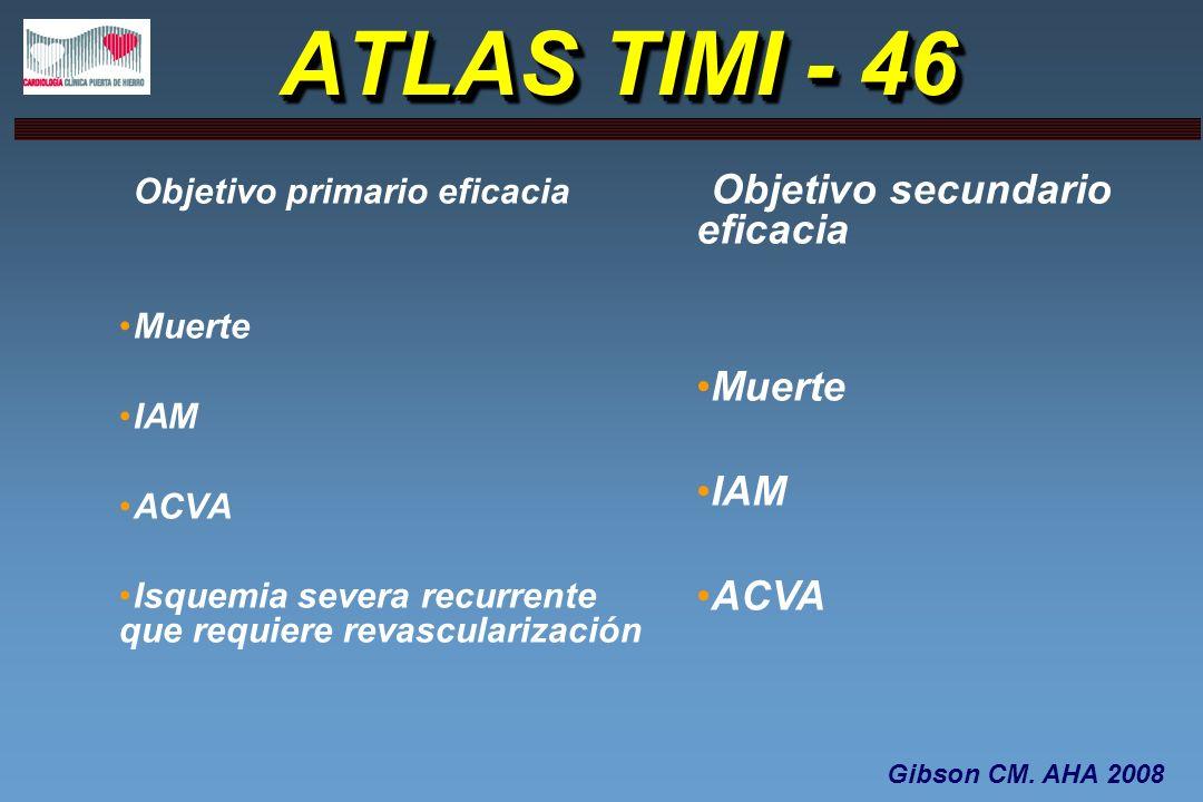 ATLAS TIMI - 46 Objetivo secundario eficacia Muerte IAM ACVA