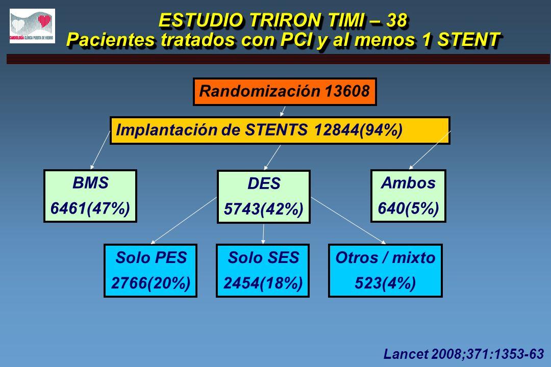 ESTUDIO TRIRON TIMI – 38 Pacientes tratados con PCI y al menos 1 STENT