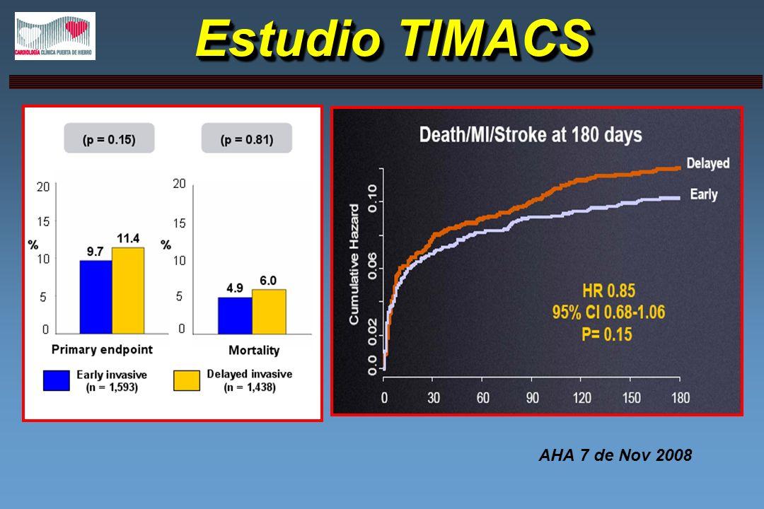 Estudio TIMACS AHA 7 de Nov 2008