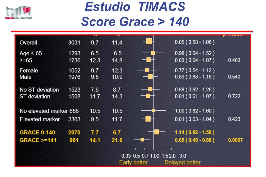 Estudio TIMACS Score Grace > 140