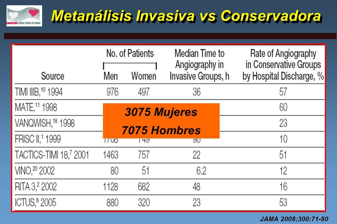 Metanálisis Invasiva vs Conservadora