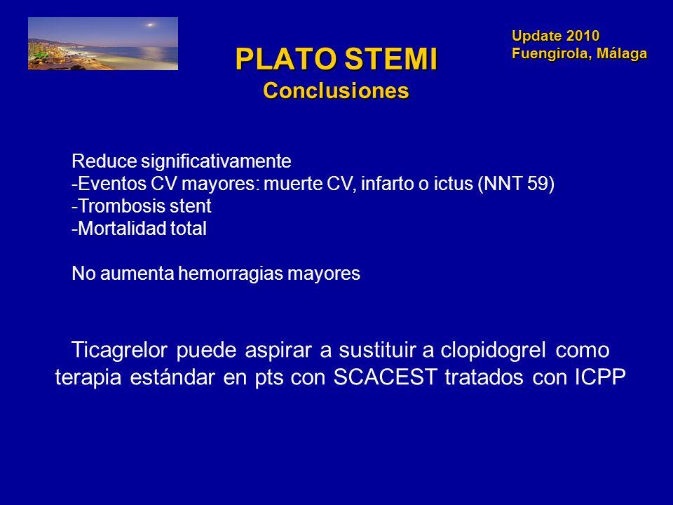 PLATO STEMI Conclusiones