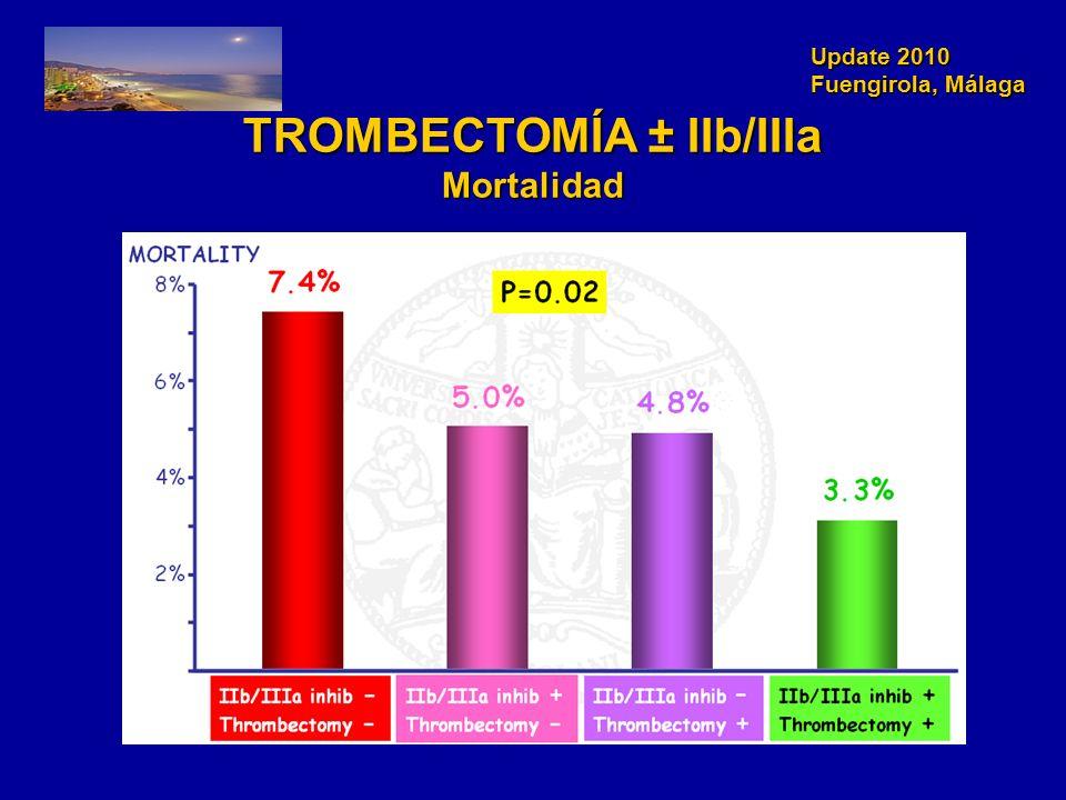 TROMBECTOMÍA ± IIb/IIIa Mortalidad