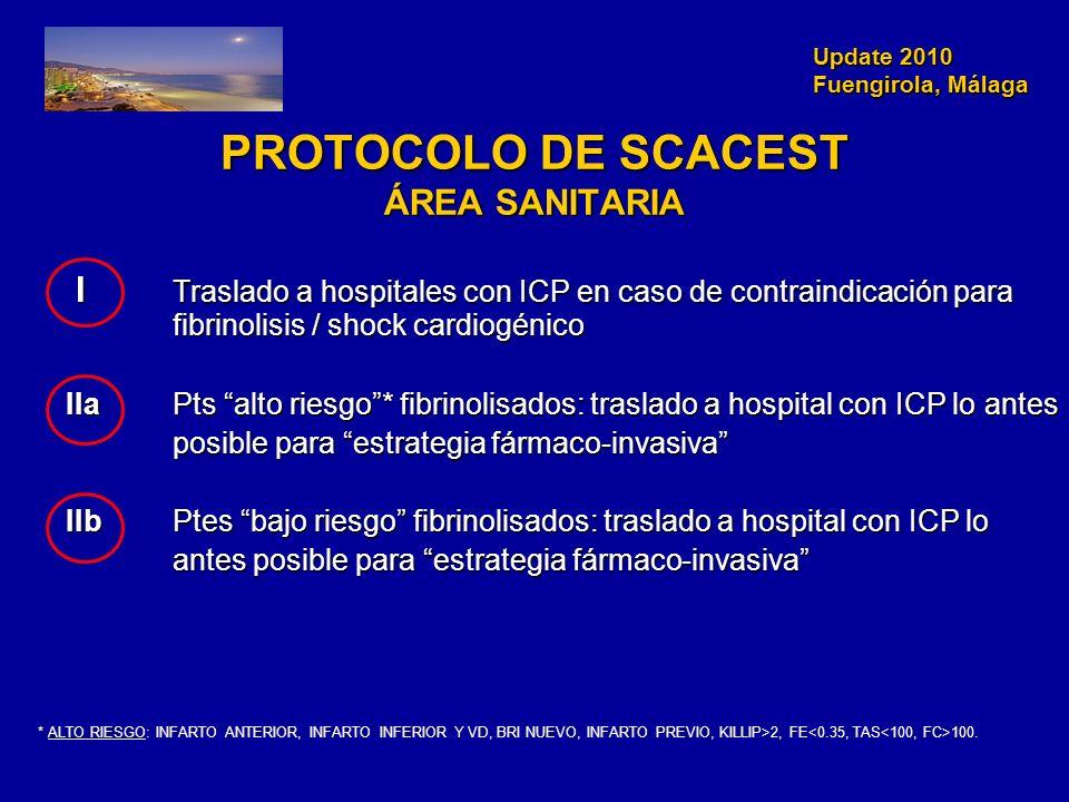PROTOCOLO DE SCACEST ÁREA SANITARIA