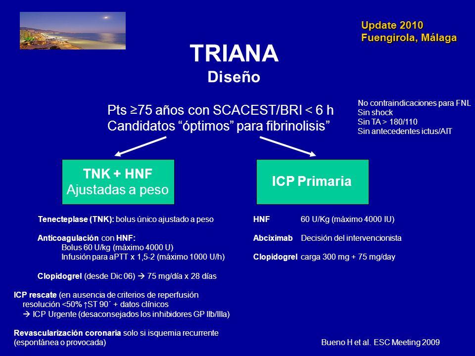 TRIANA Diseño Pts ≥75 años con SCACEST/BRI < 6 h