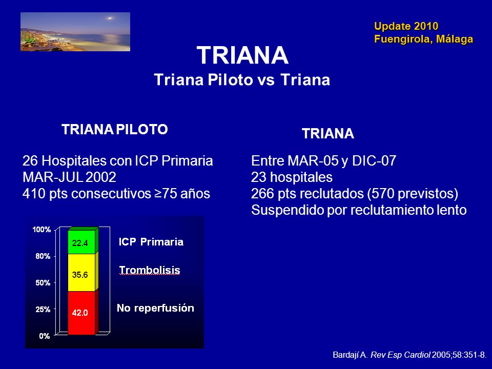 TRIANA Triana Piloto vs Triana