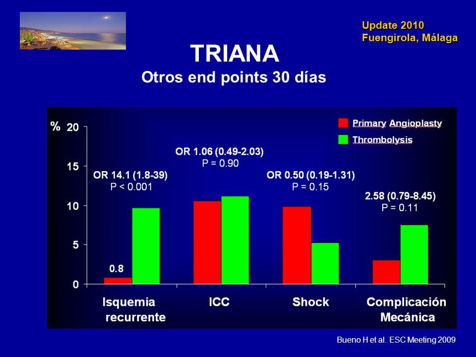 TRIANA Otros end points 30 días