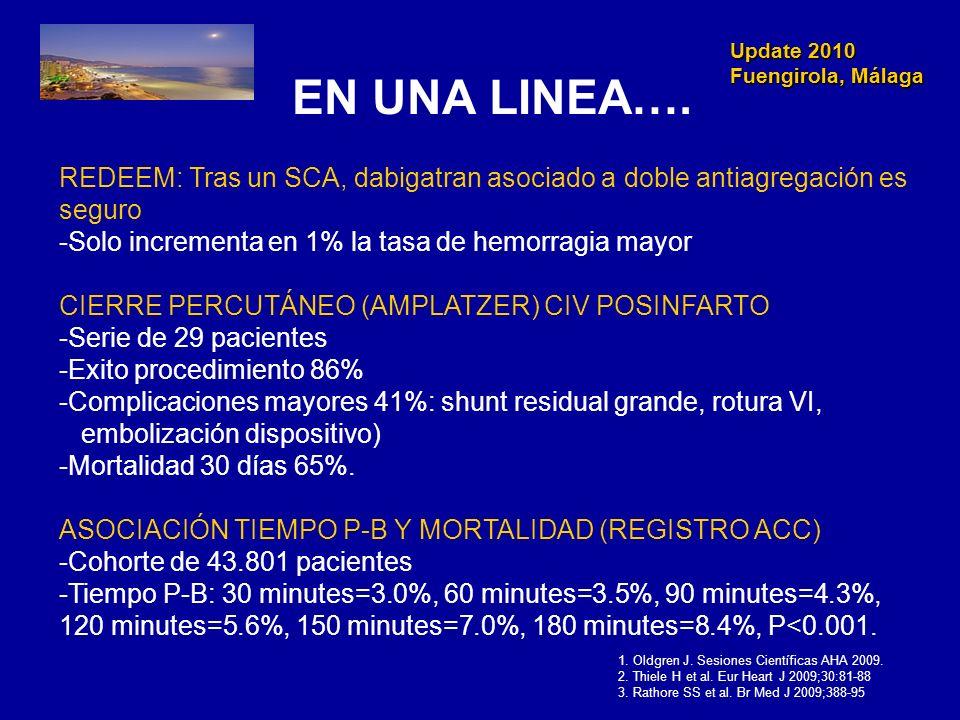 Update 2010 Fuengirola, Málaga. EN UNA LINEA…. REDEEM: Tras un SCA, dabigatran asociado a doble antiagregación es.