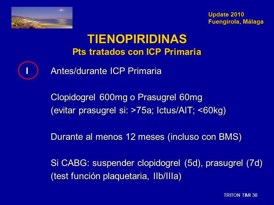 TIENOPIRIDINAS Pts tratados con ICP Primaria