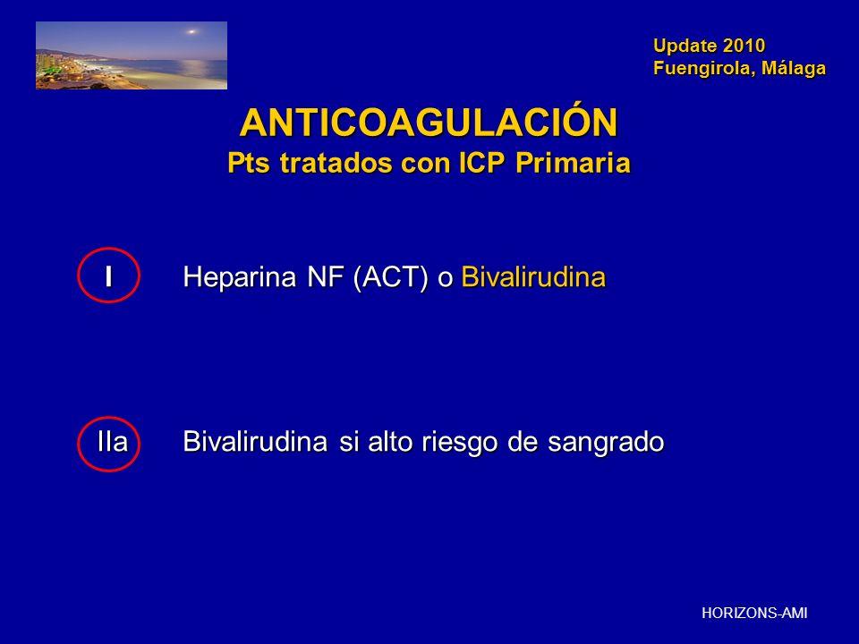 ANTICOAGULACIÓN Pts tratados con ICP Primaria