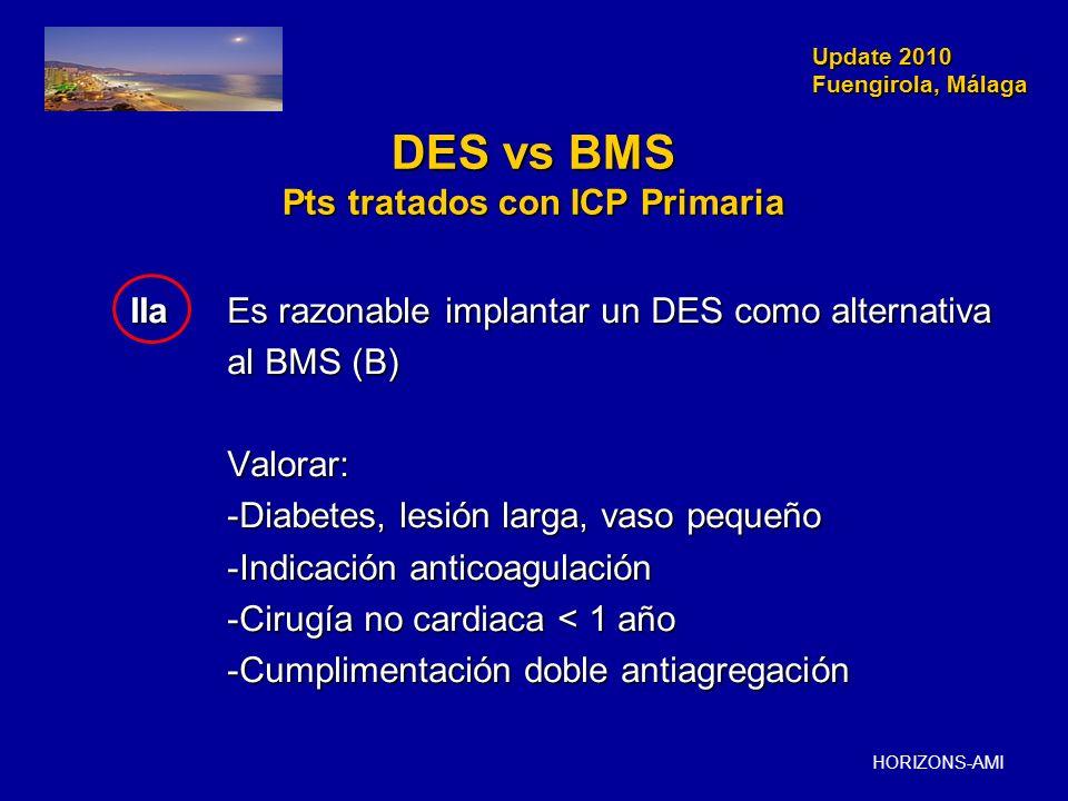DES vs BMS Pts tratados con ICP Primaria
