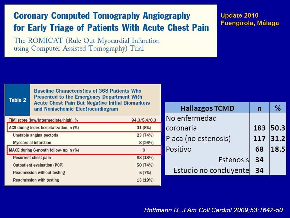 No enfermedad coronaria 183 50.3 Placa (no estenosis) 117 31.2