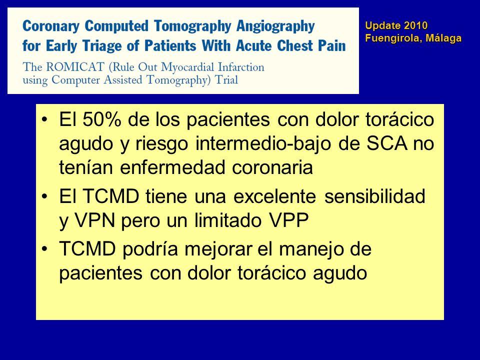 El TCMD tiene una excelente sensibilidad y VPN pero un limitado VPP