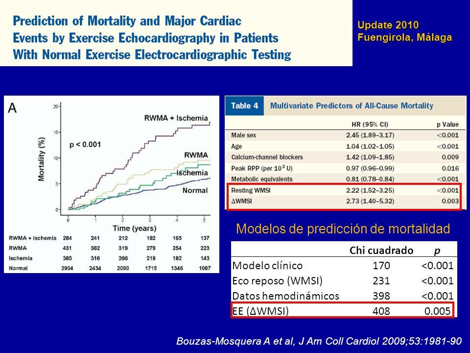 Modelos de predicción de mortalidad