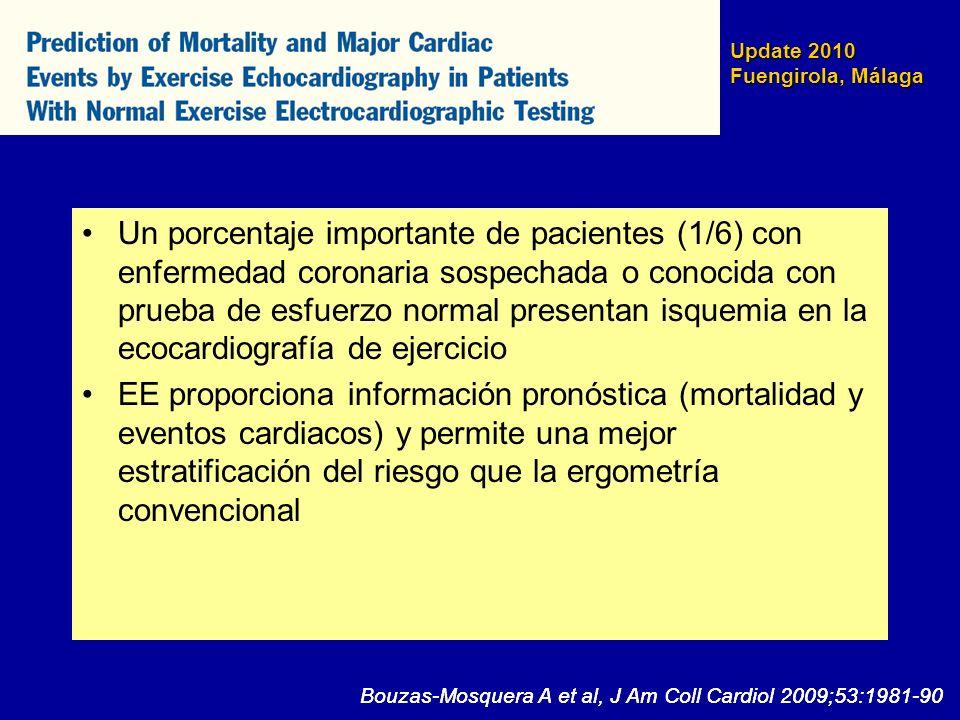 Un porcentaje importante de pacientes (1/6) con enfermedad coronaria sospechada o conocida con prueba de esfuerzo normal presentan isquemia en la ecocardiografía de ejercicio