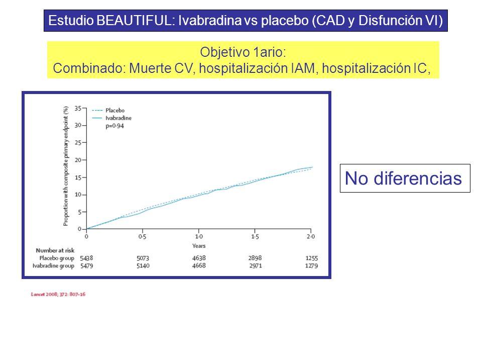 Combinado: Muerte CV, hospitalización IAM, hospitalización IC,