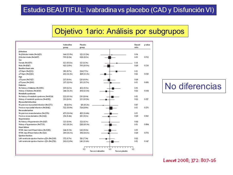 No diferencias Objetivo 1ario: Análisis por subgrupos